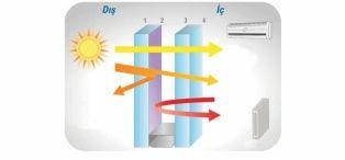 SlideMaster Sürme Cambalkon Sistemi (4)